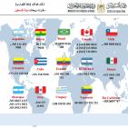 محدثة.. أرقام الطوارئ لسفارات وبعثات فلسطين