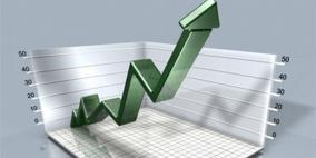 مؤشر بورصة فلسطين يسجل ارتفاعا بنسبة 0.59%