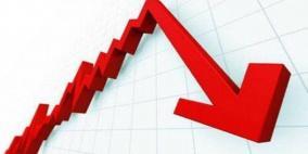 الاحصاء: إنخفاض الرقم القياسي لكميات الإنتاج الصناعي