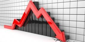 تراجع مؤشر سلطة النقد لدورة الأعمال الشهر الماضي