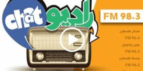 اللغة العربية في منصات التواصل الاجتماعي
