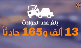 أكثر من 13 ألف حادث سير  خلال عام 2019